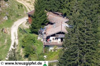 Wanderung von Fischbachau auf den Breitenstein   auf-den-berg.de